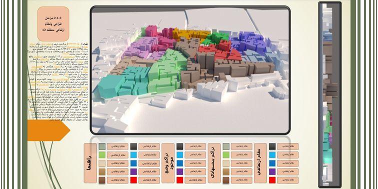 تحلیل و مکانیابی شهرسازی بازار تهران
