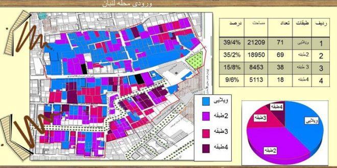 تحلیل فضاهای شهری و مکان یابی منطقه 1