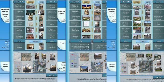 طراحی مطالعات دانشکده هنر و معماری