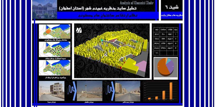 تحلیل و مکانیابی خمینی شهر اصفهان